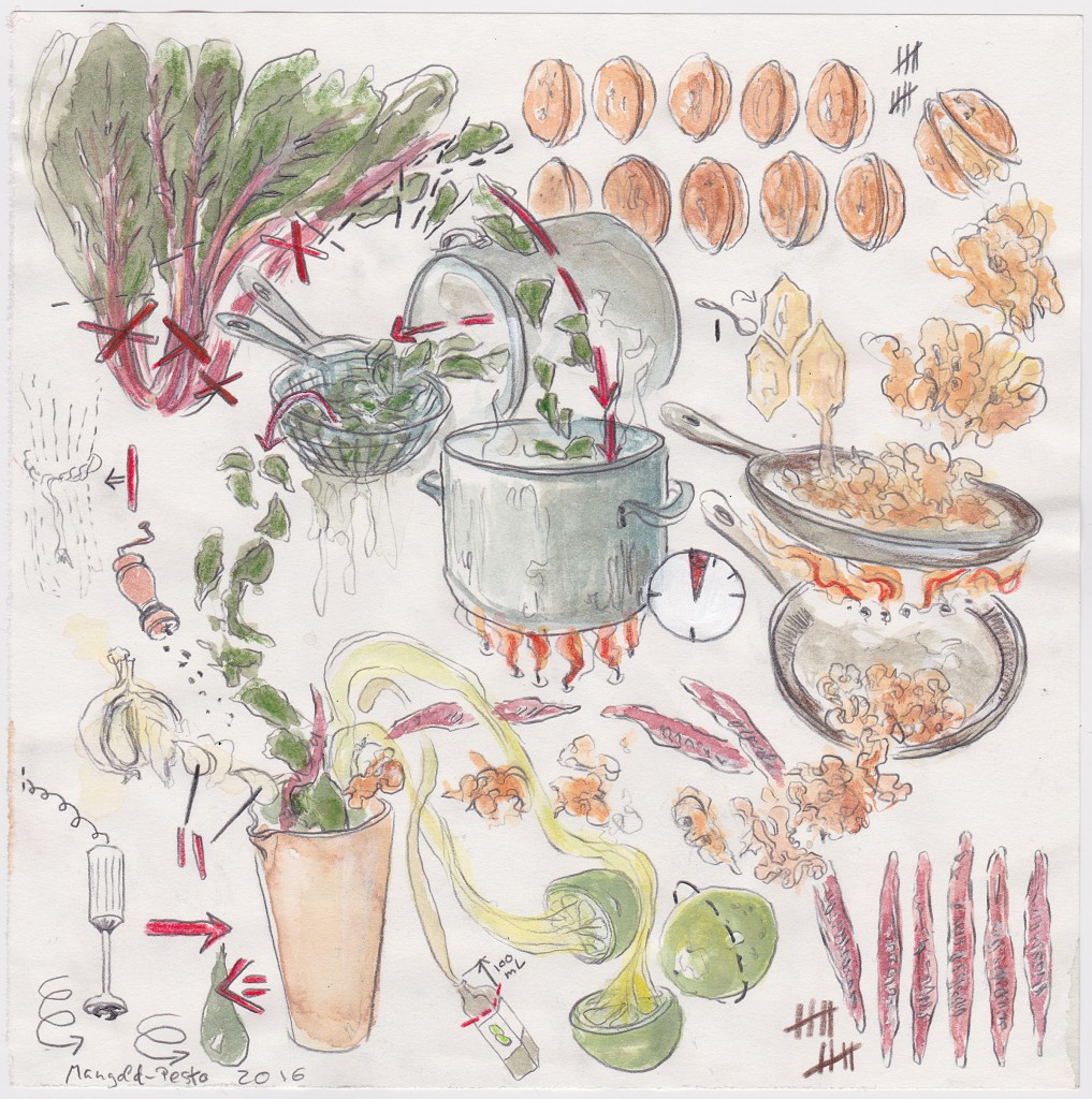 Mangold-Pesto